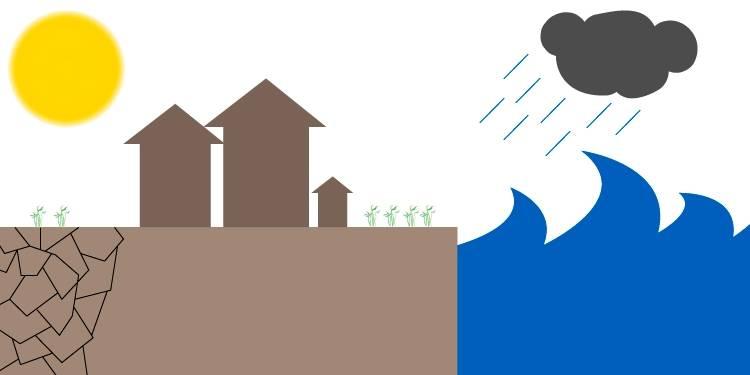 Storm, havstigning og tørke er blant klimaendringene vi mennesker må tilpasse oss. Grafikk: FN-sambandet