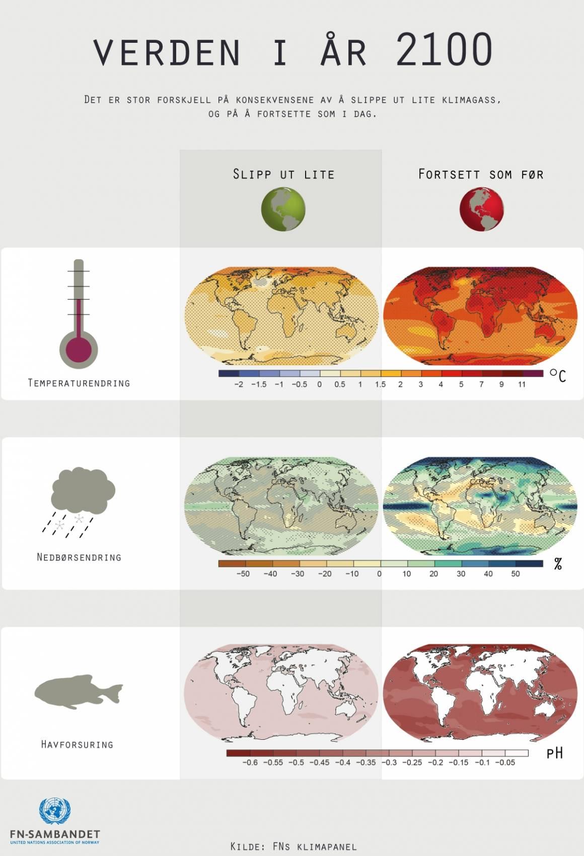 Illustrasjon: FN-sambandet