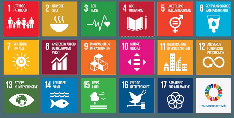 Logo av alle FNs 17 bærekraftsmål