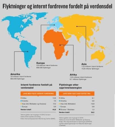 Infografikk fra Flyktningregnskapet