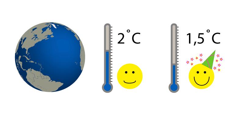 To termometre: ett som viser 2 grader, og ett som viser 1,5. Grafikk: FN-sambandet